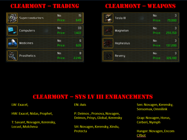 File:Clearmont Trade, Weapons and Enhancements.PNG