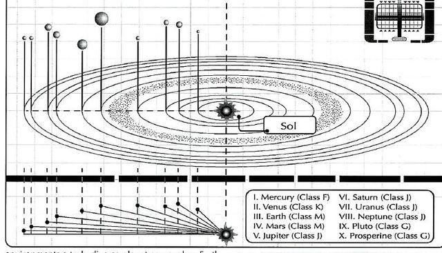 File:Sol system PotUFP.jpg