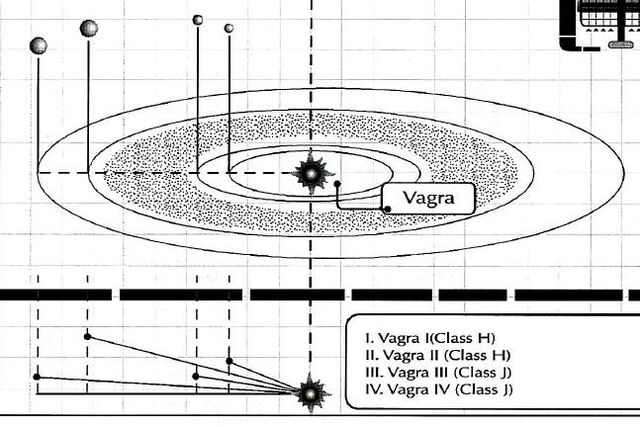 File:Vagra system.jpg