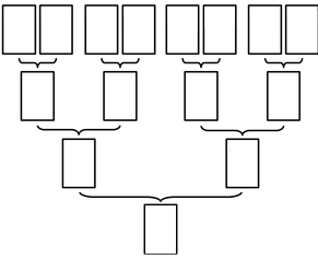 File:815evotree.png