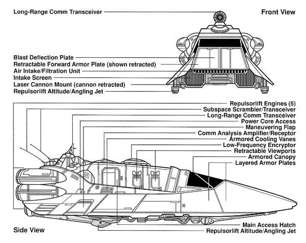 File:ChariotLAV schem.jpg