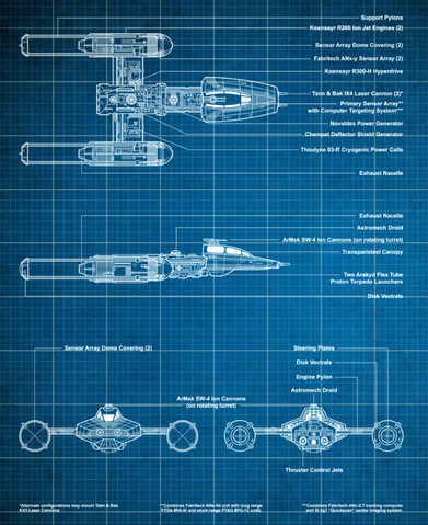 File:Y-wing blueprints.png