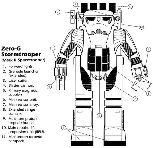 File:ZeroG-TTS.png