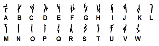 File:Geonosian alphabet.png