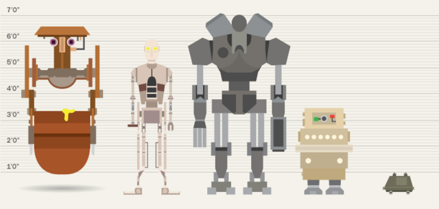 File:Class Five lineup.png