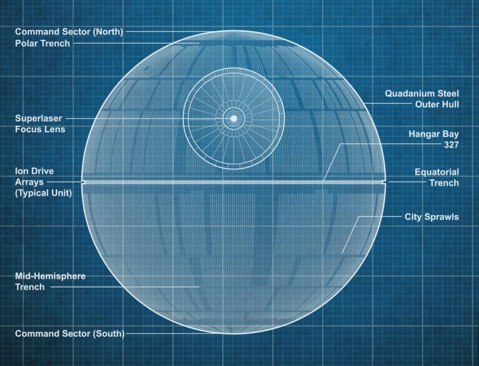 droid wallpaper dimensions