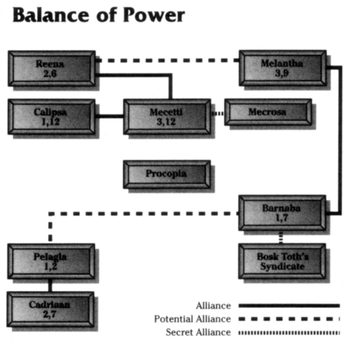 File:Tapani balance of power.png