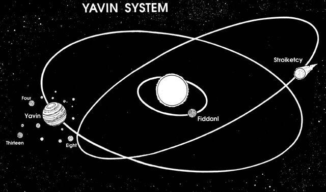 File:YavinSystem-GG2.jpg