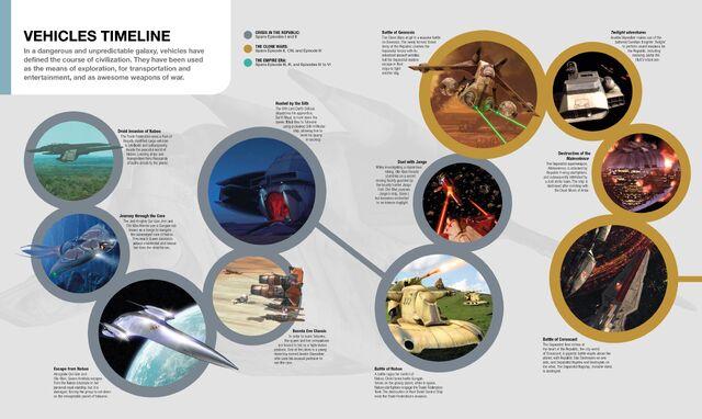 File:Ultimate Star Wars preview.jpg