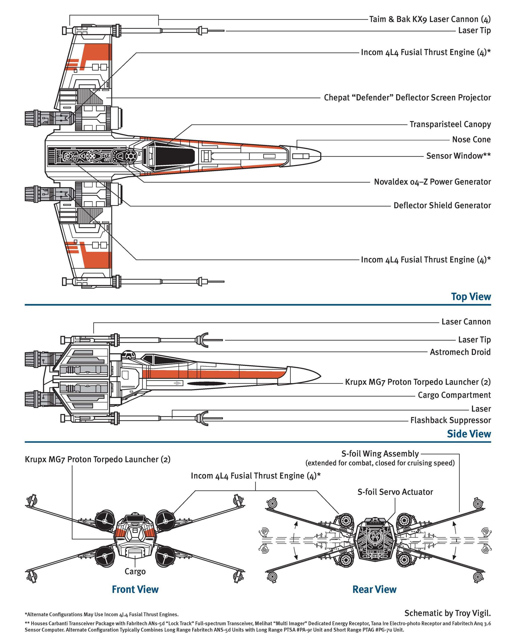 t-65 x-wing starfighter | wookieepedia | fandom powered by wikia, Wiring schematic