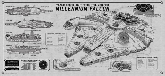 File:MillenniumFalconTechPlate.jpg