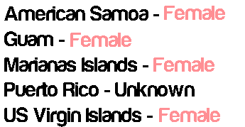 File:Stp-USTgenders.png