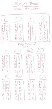 Rose's Theme Acoustic Chords and Tabs.png