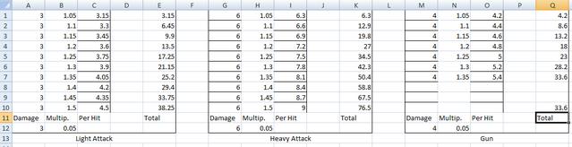 File:Agent 6 damage values.png