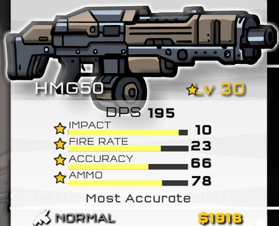 HMG50