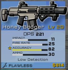 Flawless Honey Badger
