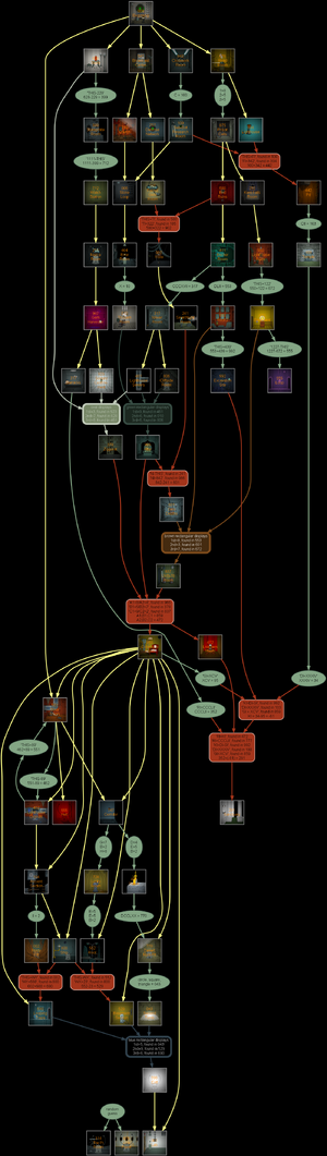 Clue map v2.2