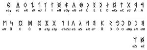 Hun rovas alphabet