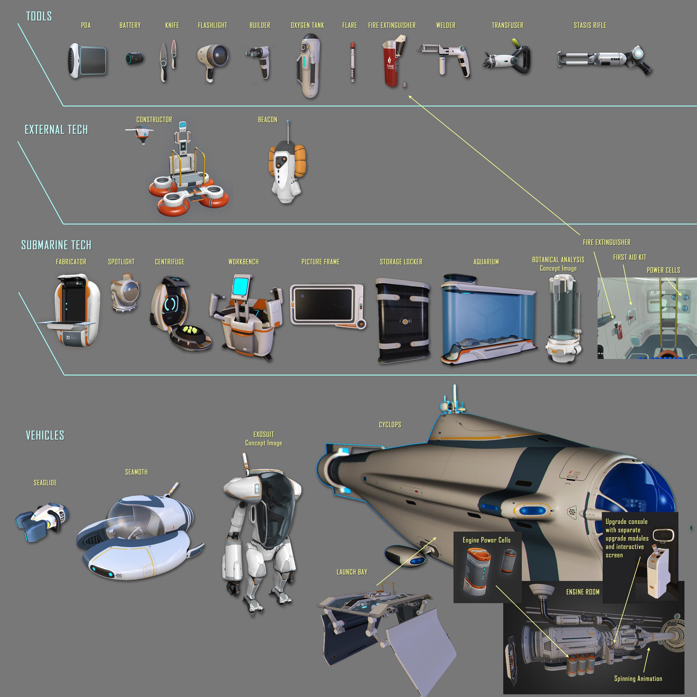 Image - TechChart.jpg | Subnautica Wiki | Fandom powered by Wikia