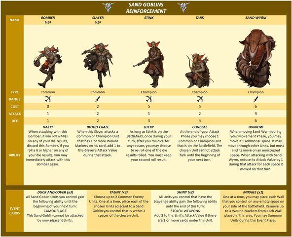 File:Sand Goblin Reinforcements.jpg