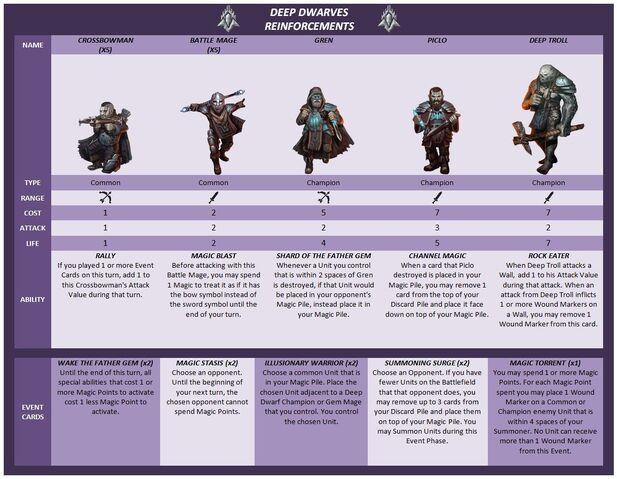 File:Deep Dwarves Reinforcements.jpg