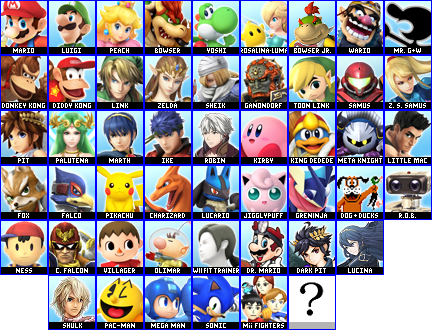 File:Roster (Wii U and 3DS).png