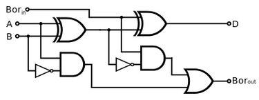 Binarysubtractor