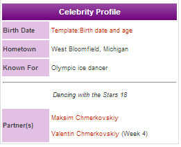 File:Dancing With the Stars ideal template.png