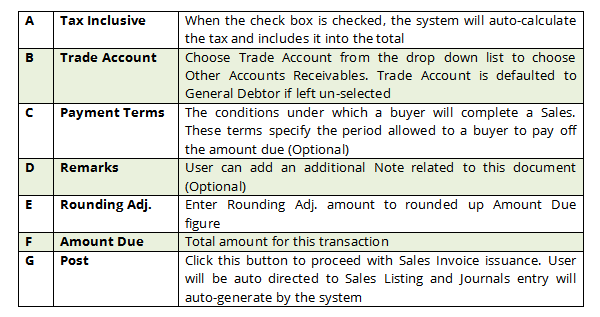 Invoice details 3