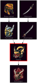 ResearchTree Kabuto