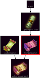 ResearchTree Hurricane scroll