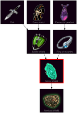 ResearchTree Mirror shield