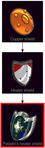 ResearchTree Paladins heater shield