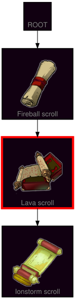 ResearchTree Lava scroll
