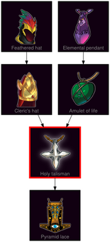 ResearchTree Holy talisman