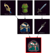 ResearchTree Lords robe
