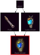 ResearchTree Zazen amulet