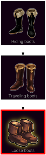 ResearchTree Loose boots