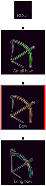 ResearchTree Bow