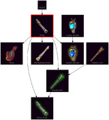 ResearchTree Flute