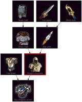 ResearchTree Knights hauberk
