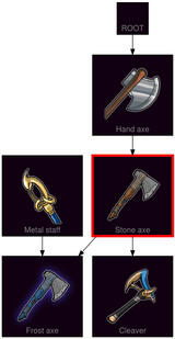 ResearchTree Stone axe