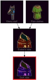 ResearchTree Dark robe
