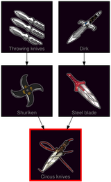 ResearchTree Circus knives