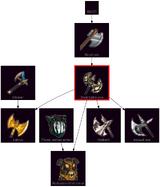 ResearchTree Steel battle axe