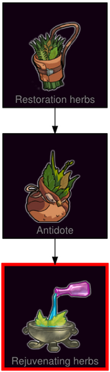 ResearchTree Rejuvenating herbs