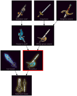 ResearchTree Excalibur