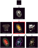 ResearchTree Leather shield