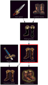 ResearchTree Traveling boots