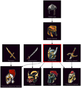 ResearchTree Full helmet